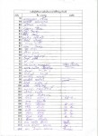 Signature Sheet 02