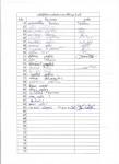 Signature Sheet 03