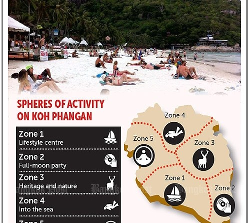 Spheres Of Activity to protect Koh Phangan Island - Picture Credit @Bangkokpost.com